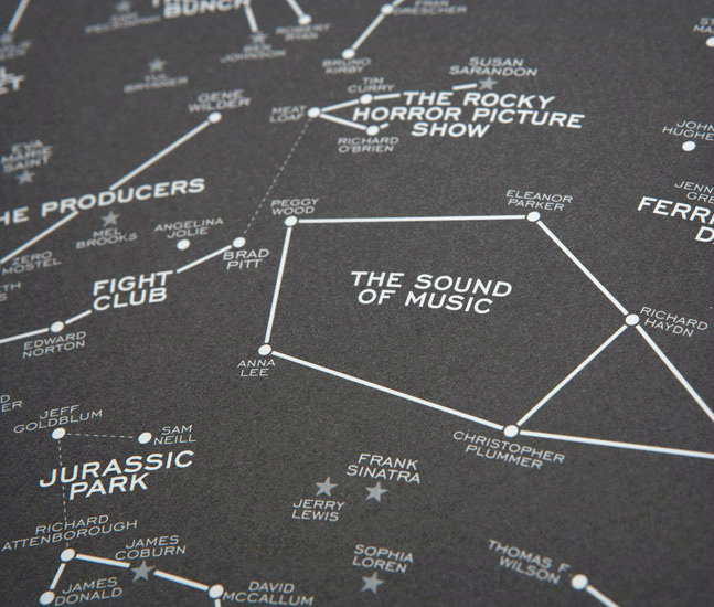 Hollywood Star Charts