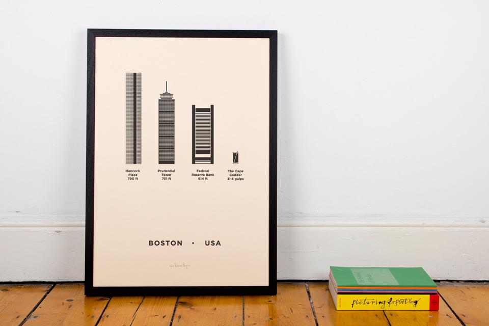 City Screenprints by me&him&you