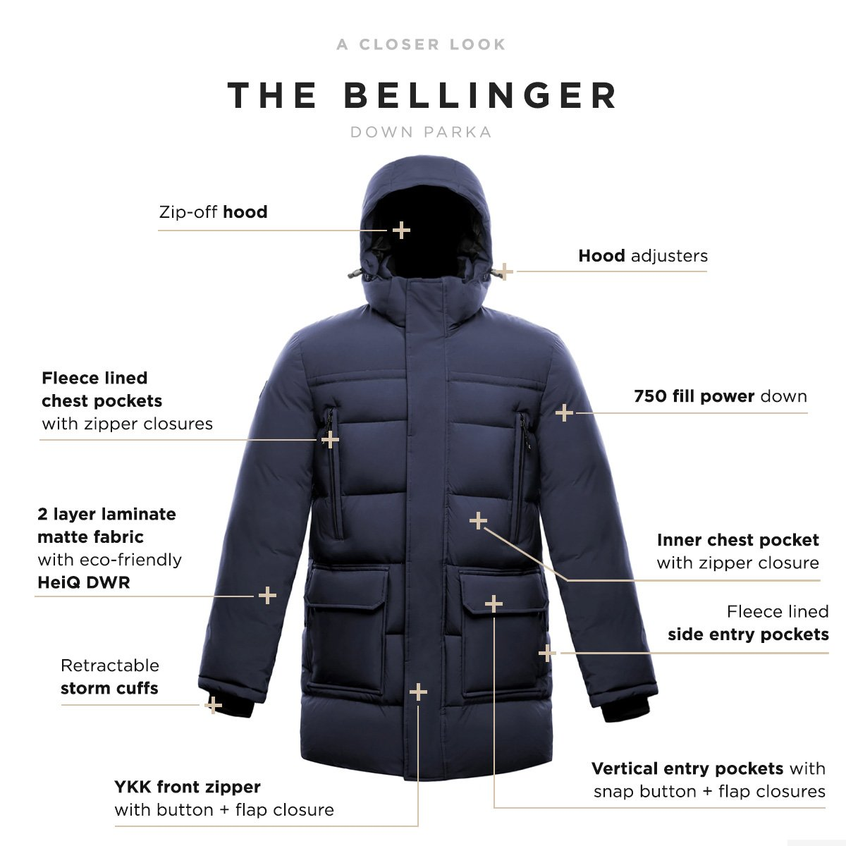 Bellinger Product Specs