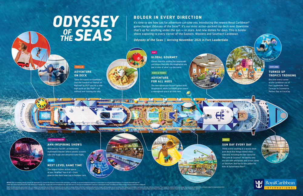 Odyssey of the Seas ship features